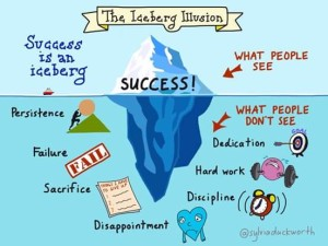 Iceburg of Success